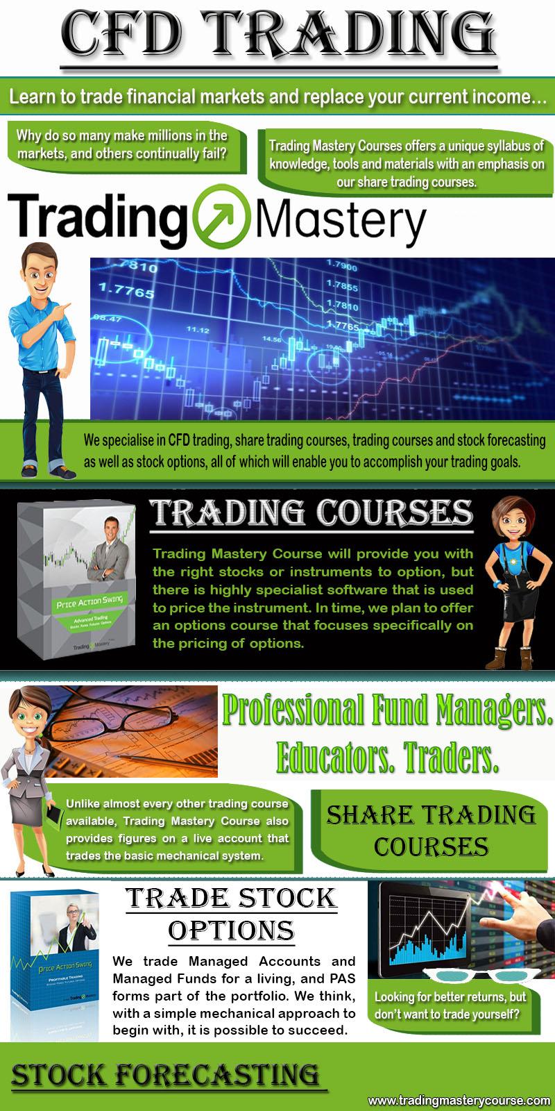 Simulazione Trading